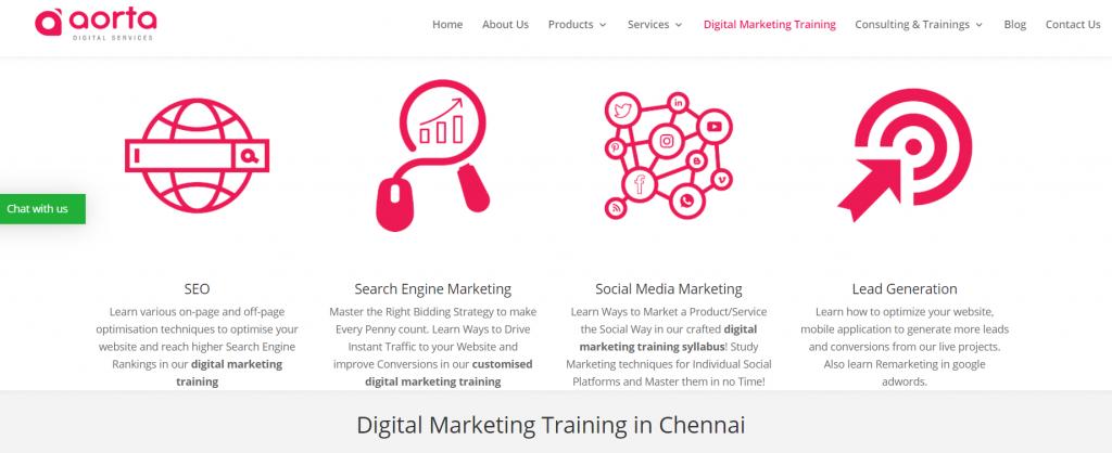 Aorta Digital Services