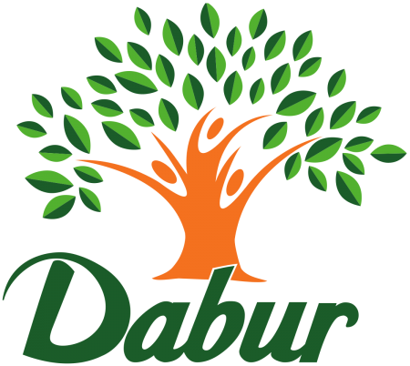 Dabur India Ltd Best FMCG Company In India