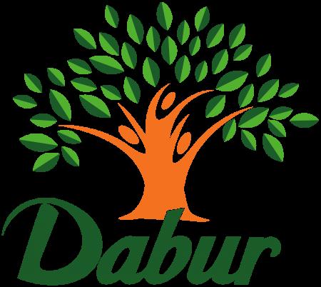 Dabur India Ltd Best FMCG Company In India