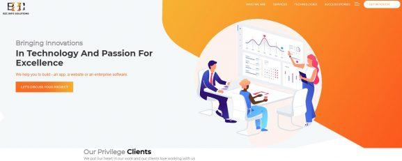 B2C Info Solutions - 10 best web development companies inn bangalore